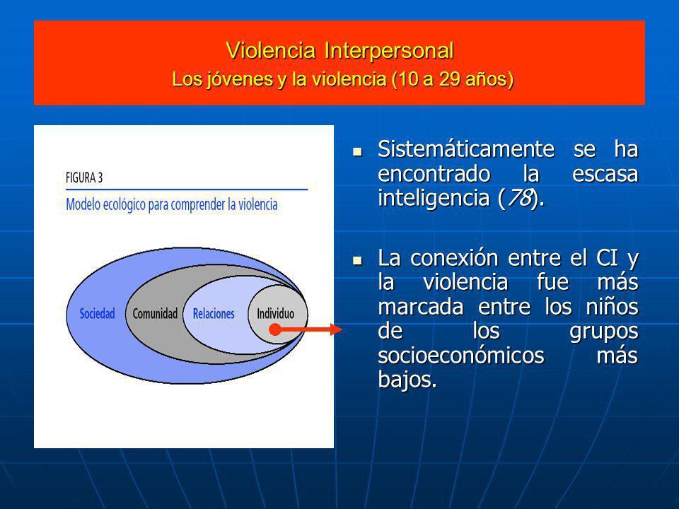 Violencia Interpersonal Los jóvenes y la violencia (10 a 29 años) Sistemáticamente se ha encontrado la escasa inteligencia (78). Sistemáticamente se h