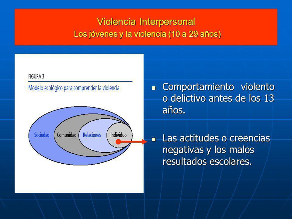 Violencia Interpersonal Los jóvenes y la violencia (10 a 29 años) Comportamiento violento o delictivo antes de los 13 años. Comportamiento violento o