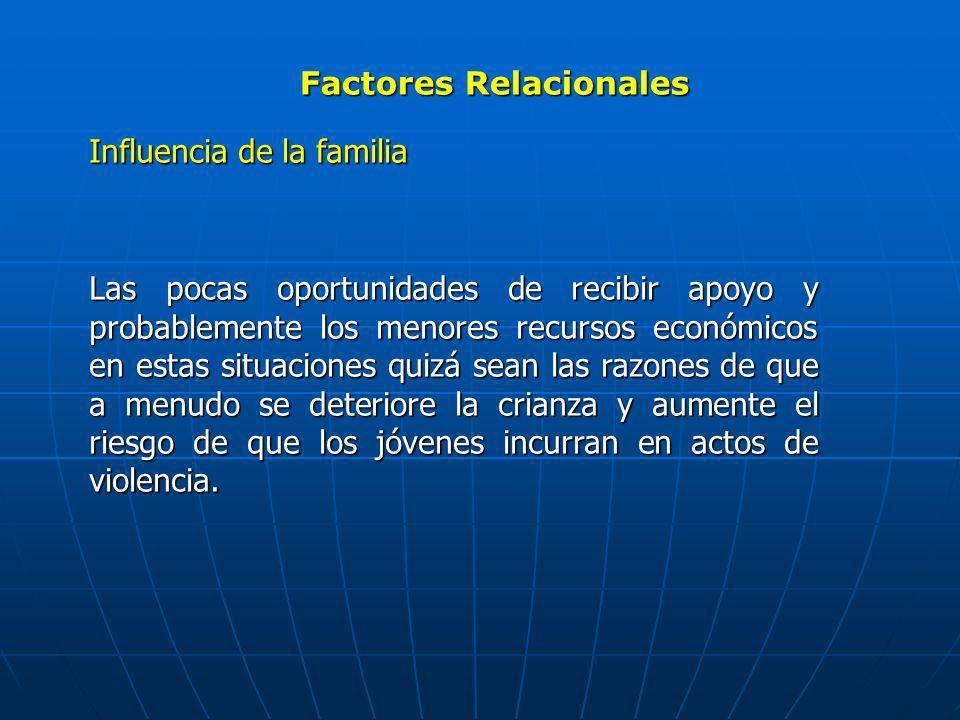 Factores Relacionales Influencia de la familia Las pocas oportunidades de recibir apoyo y probablemente los menores recursos económicos en estas situa