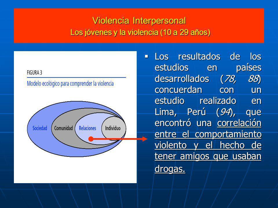 Violencia Interpersonal Los jóvenes y la violencia (10 a 29 años) Los resultados de los estudios en países desarrollados (78, 88) concuerdan con un es