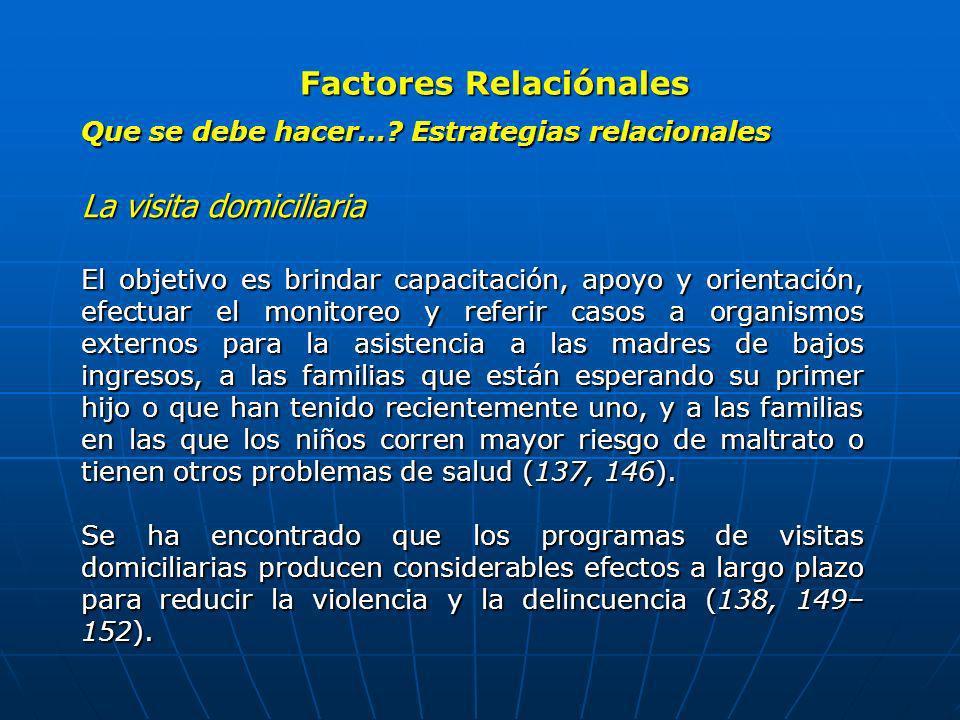 Factores Relaciónales Que se debe hacer…? Estrategias relacionales La visita domiciliaria El objetivo es brindar capacitación, apoyo y orientación, ef