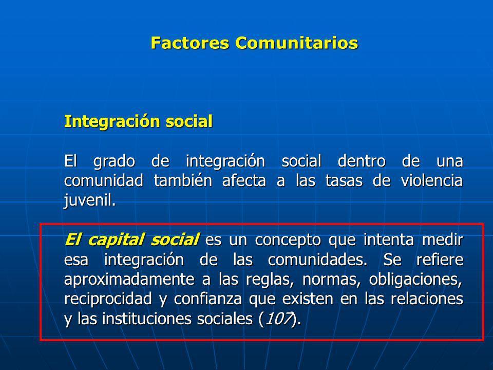 Factores Comunitarios Integración social El grado de integración social dentro de una comunidad también afecta a las tasas de violencia juvenil. El ca