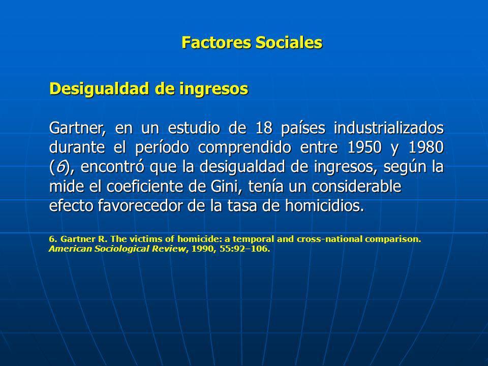 Factores Sociales Desigualdad de ingresos Gartner, en un estudio de 18 países industrializados durante el período comprendido entre 1950 y 1980 (6), e