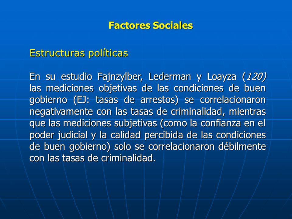 Factores Sociales Estructuras políticas En su estudio Fajnzylber, Lederman y Loayza (120) las mediciones objetivas de las condiciones de buen gobierno