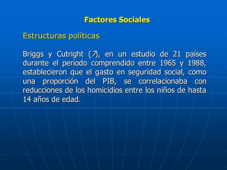 Factores Sociales Estructuras políticas Briggs y Cutright (7), en un estudio de 21 países durante el período comprendido entre 1965 y 1988, establecie