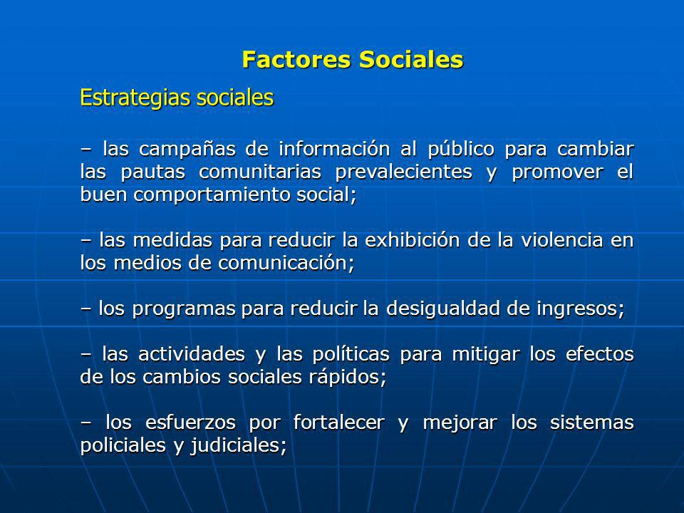 Factores Sociales Estrategias sociales – las campañas de información al público para cambiar las pautas comunitarias prevalecientes y promover el buen