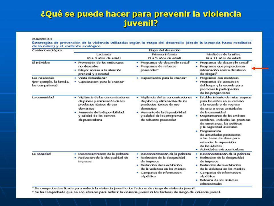 ¿Qué se puede hacer para prevenir la violencia juvenil?