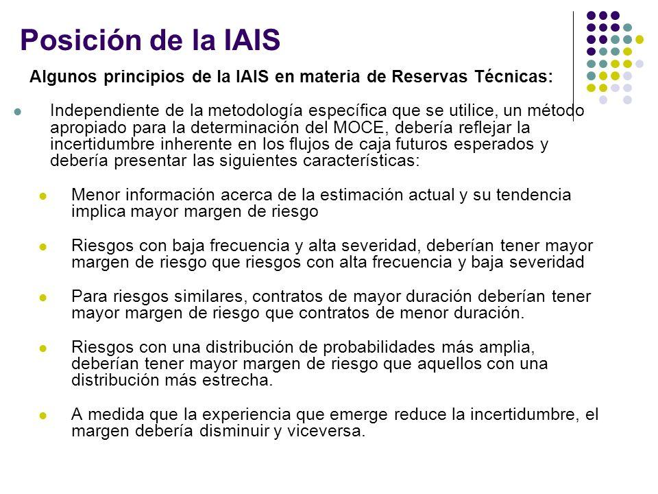 Posición de la IAIS Algunos principios de la IAIS en materia de Reservas Técnicas: Independiente de la metodología específica que se utilice, un métod