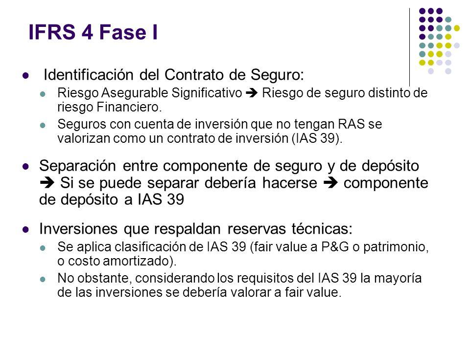 IFRS 4 Fase I Identificación del Contrato de Seguro: Riesgo Asegurable Significativo Riesgo de seguro distinto de riesgo Financiero. Seguros con cuent