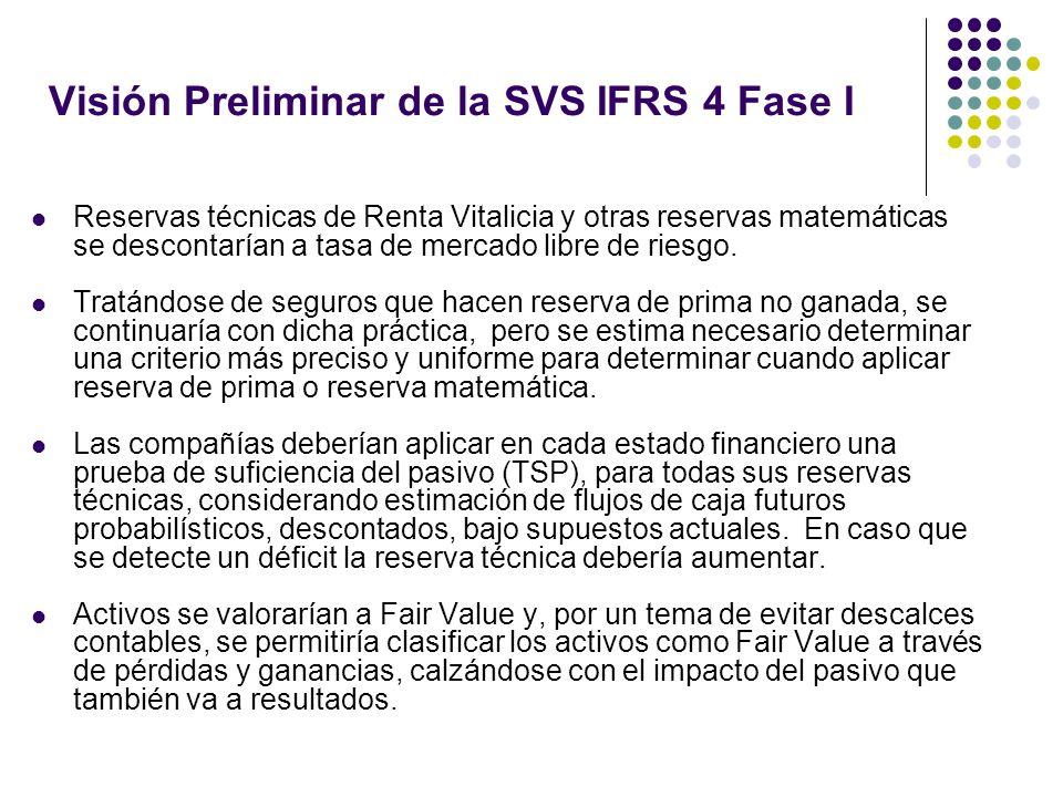 Visión Preliminar de la SVS IFRS 4 Fase I Reservas técnicas de Renta Vitalicia y otras reservas matemáticas se descontarían a tasa de mercado libre de