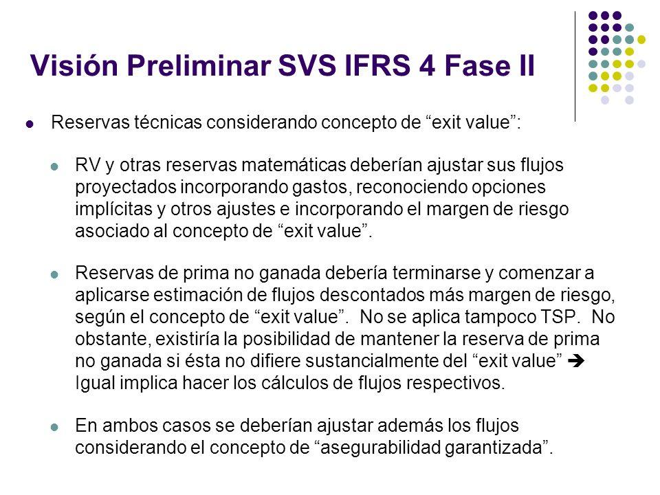 Visión Preliminar SVS IFRS 4 Fase II Reservas técnicas considerando concepto de exit value: RV y otras reservas matemáticas deberían ajustar sus flujo