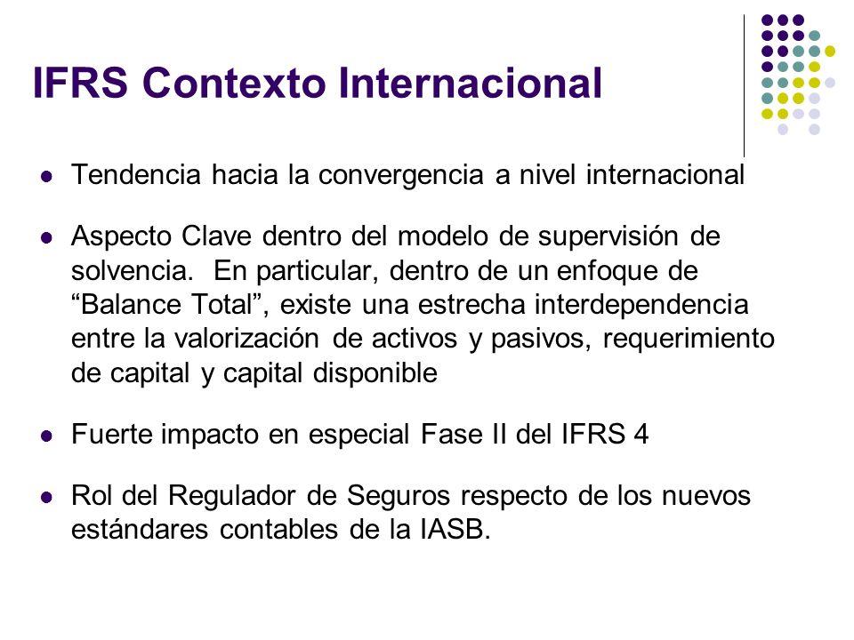 IFRS Contexto Internacional Tendencia hacia la convergencia a nivel internacional Aspecto Clave dentro del modelo de supervisión de solvencia.