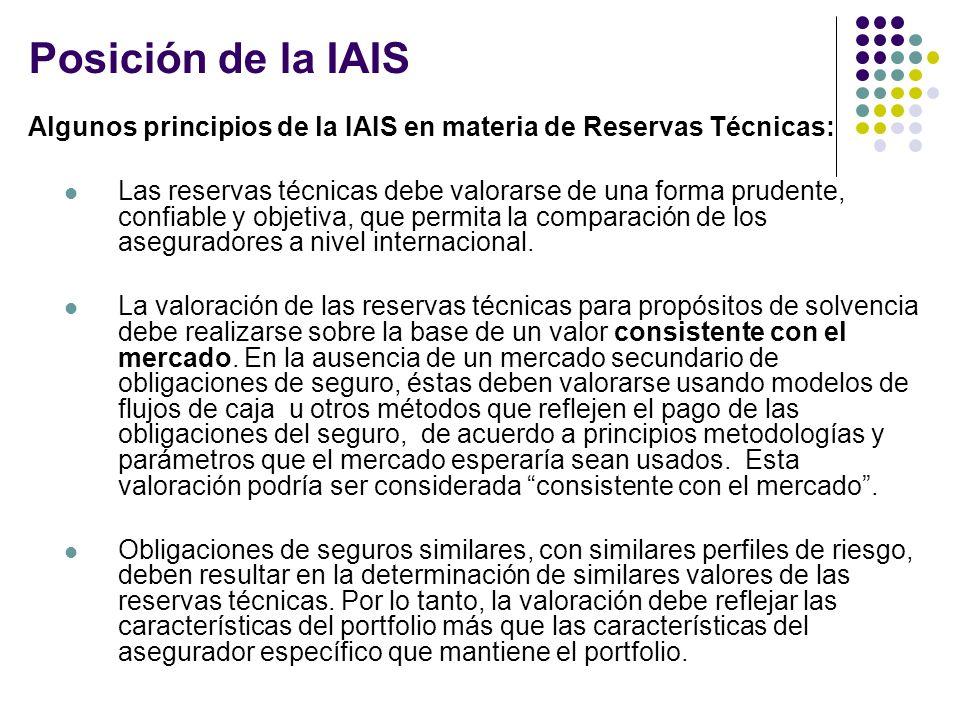 Posición de la IAIS Algunos principios de la IAIS en materia de Reservas Técnicas: Las reservas técnicas consideran dos componentes, la estimación actual del costo de cumplir las obligaciones del seguro (current estimate) y un margen de riesgo sobre la estimación actual (MOCE), que refleja la naturaleza incierta de las obligaciones del seguro.
