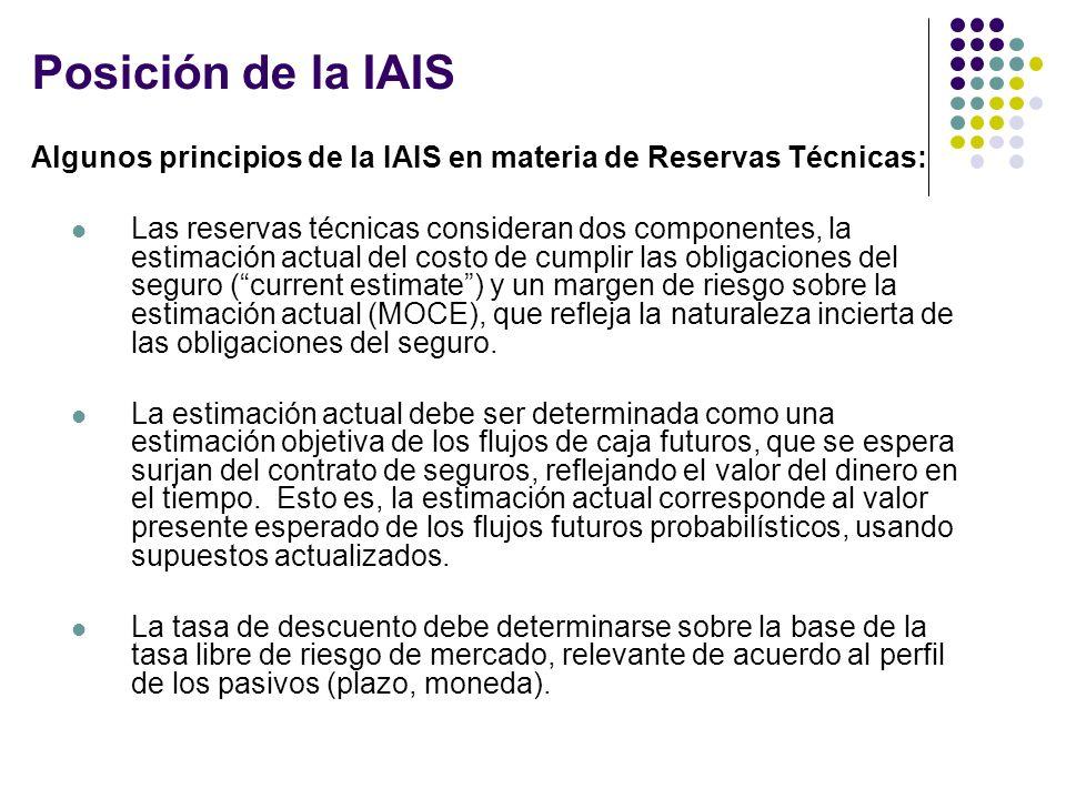 Posición de la IAIS Algunos principios de la IAIS en materia de Reservas Técnicas: Las reservas técnicas consideran dos componentes, la estimación act