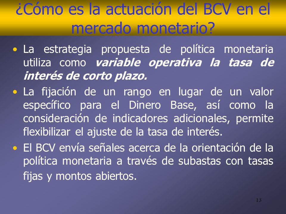 13 ¿Cómo es la actuación del BCV en el mercado monetario.