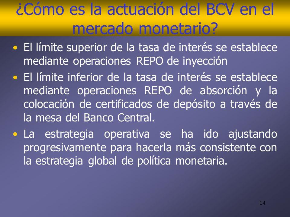 14 ¿Cómo es la actuación del BCV en el mercado monetario.