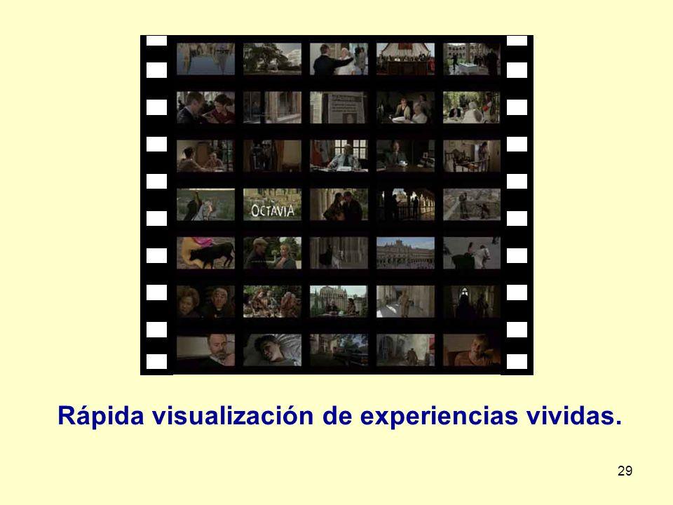 29 Rápida visualización de experiencias vividas.