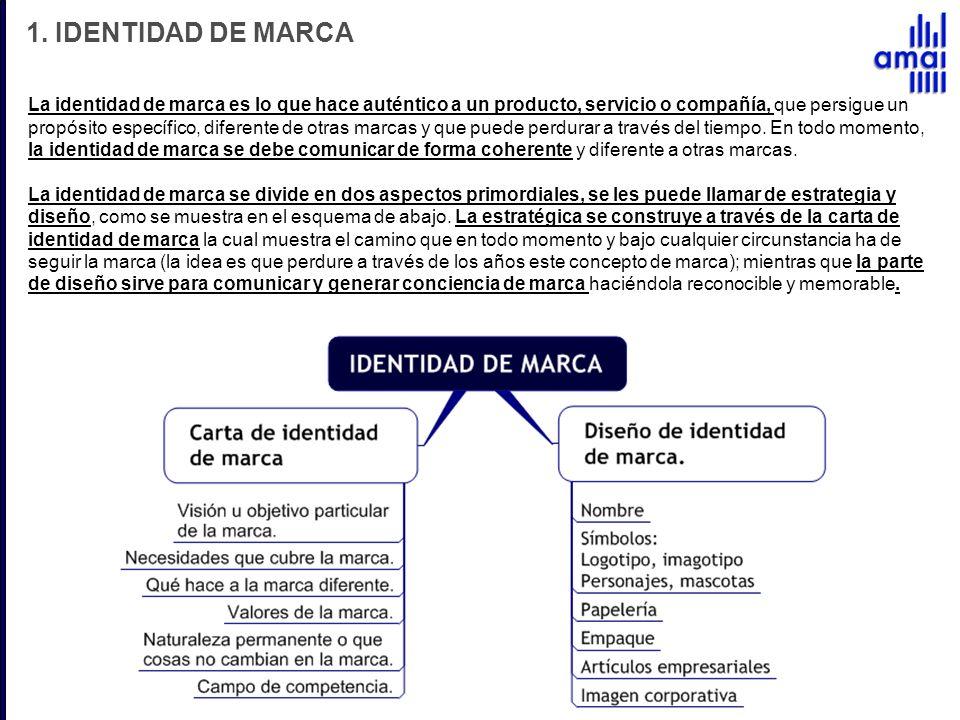 1. IDENTIDAD DE MARCA La identidad de marca es lo que hace auténtico a un producto, servicio o compañía, que persigue un propósito específico, diferen