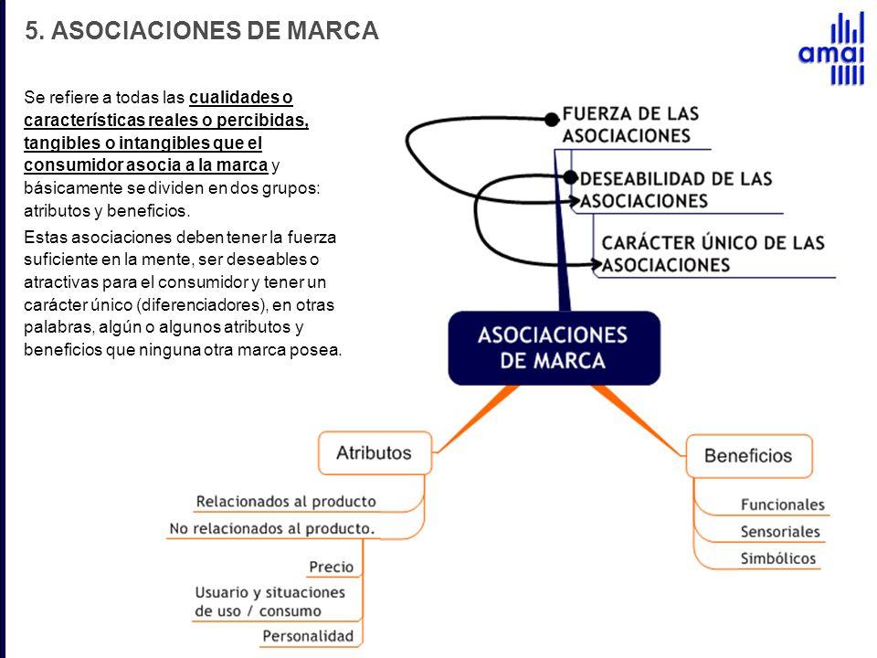 5. ASOCIACIONES DE MARCA Se refiere a todas las cualidades o características reales o percibidas, tangibles o intangibles que el consumidor asocia a l