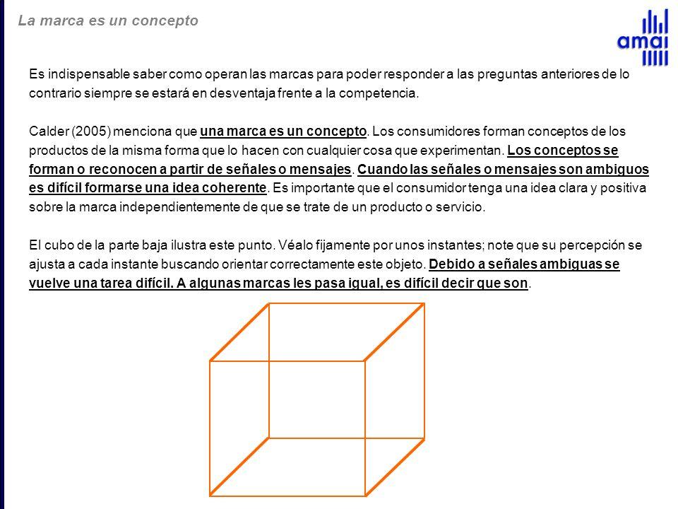 (6).Atributos. Se refiere a las características descriptivas de un producto o servicio.