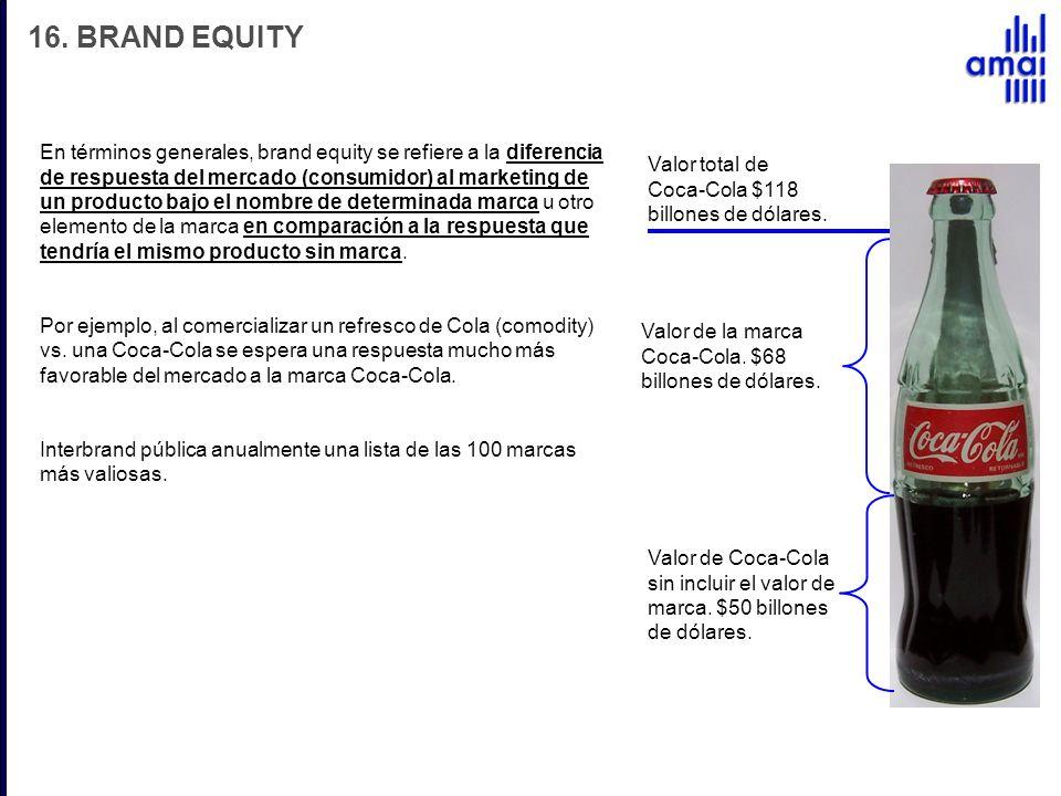 16. BRAND EQUITY En términos generales, brand equity se refiere a la diferencia de respuesta del mercado (consumidor) al marketing de un producto bajo