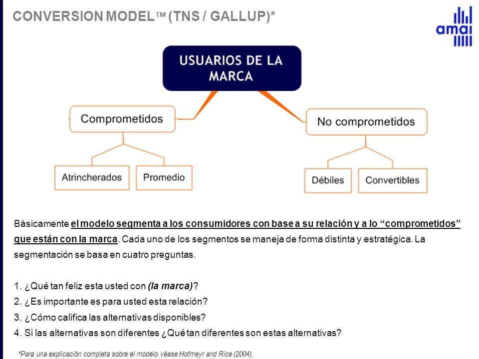 CONVERSION MODEL (TNS / GALLUP)* Básicamente el modelo segmenta a los consumidores con base a su relación y a lo comprometidos que están con la marca.