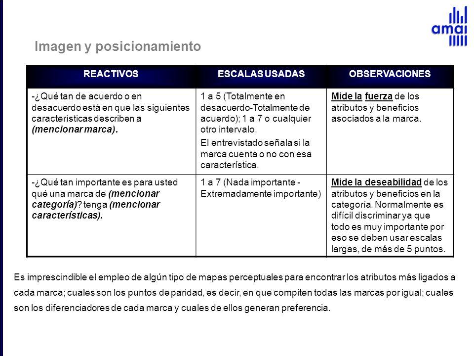 REACTIVOSESCALAS USADASOBSERVACIONES -¿Qué tan de acuerdo o en desacuerdo está en que las siguientes características describen a (mencionar marca). 1