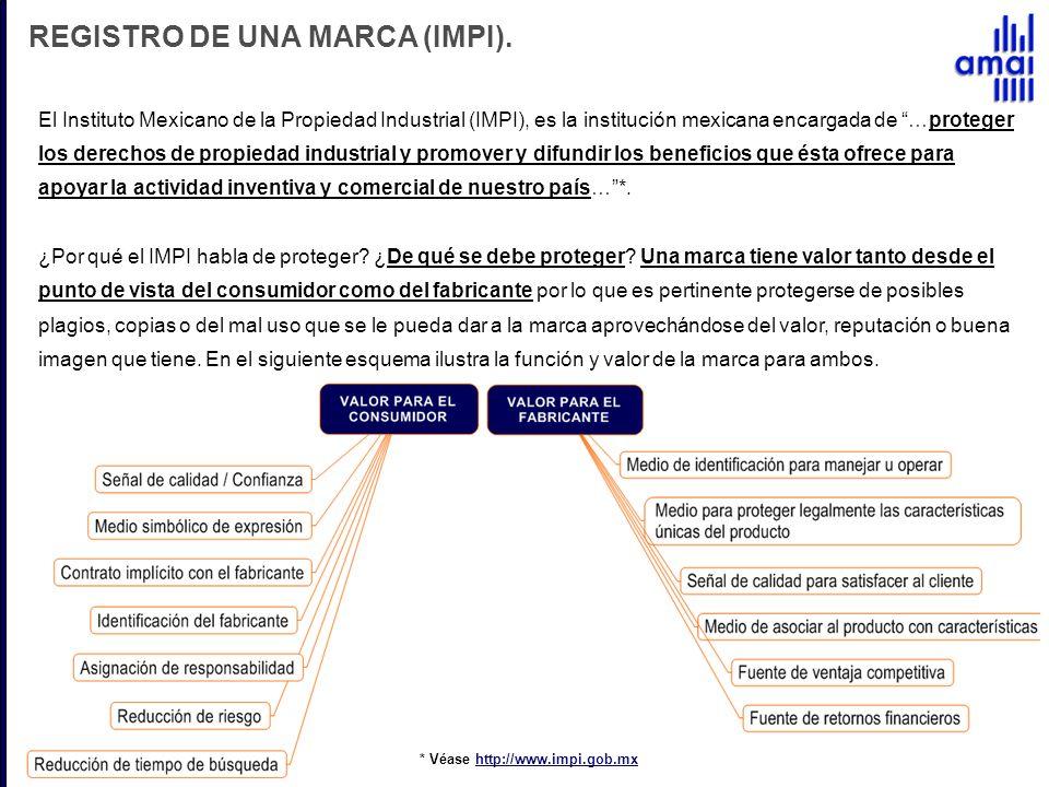 REGISTRO DE UNA MARCA (IMPI). El Instituto Mexicano de la Propiedad Industrial (IMPI), es la institución mexicana encargada de …proteger los derechos