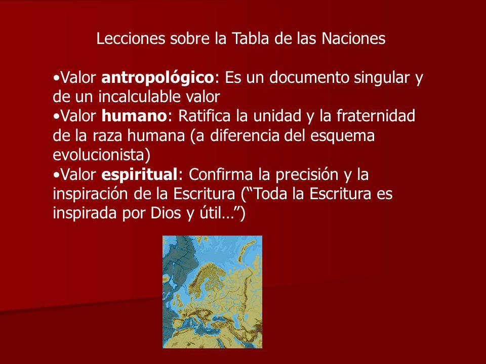 Lecciones sobre la Tabla de las Naciones Valor antropológico: Es un documento singular y de un incalculable valor Valor humano: Ratifica la unidad y l