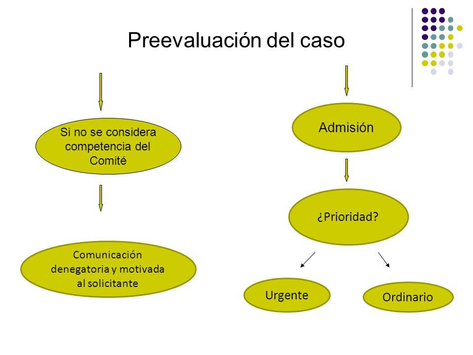 Preevaluación del caso Si no se considera competencia del Comité Comunicación denegatoria y motivada al solicitante Admisión ¿Prioridad? Urgente Ordin