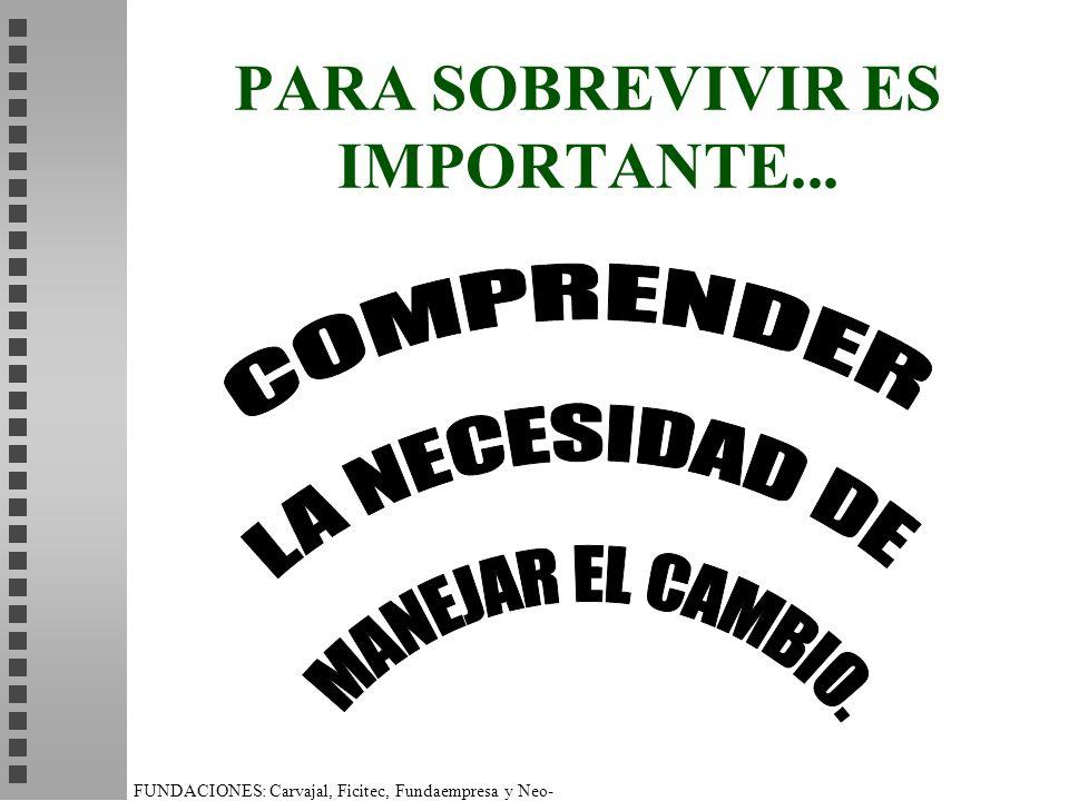 FUNDACIONES: Carvajal, Ficitec, Fundaempresa y Neo- Humanista. PARA SOBREVIVIR ES IMPORTANTE...