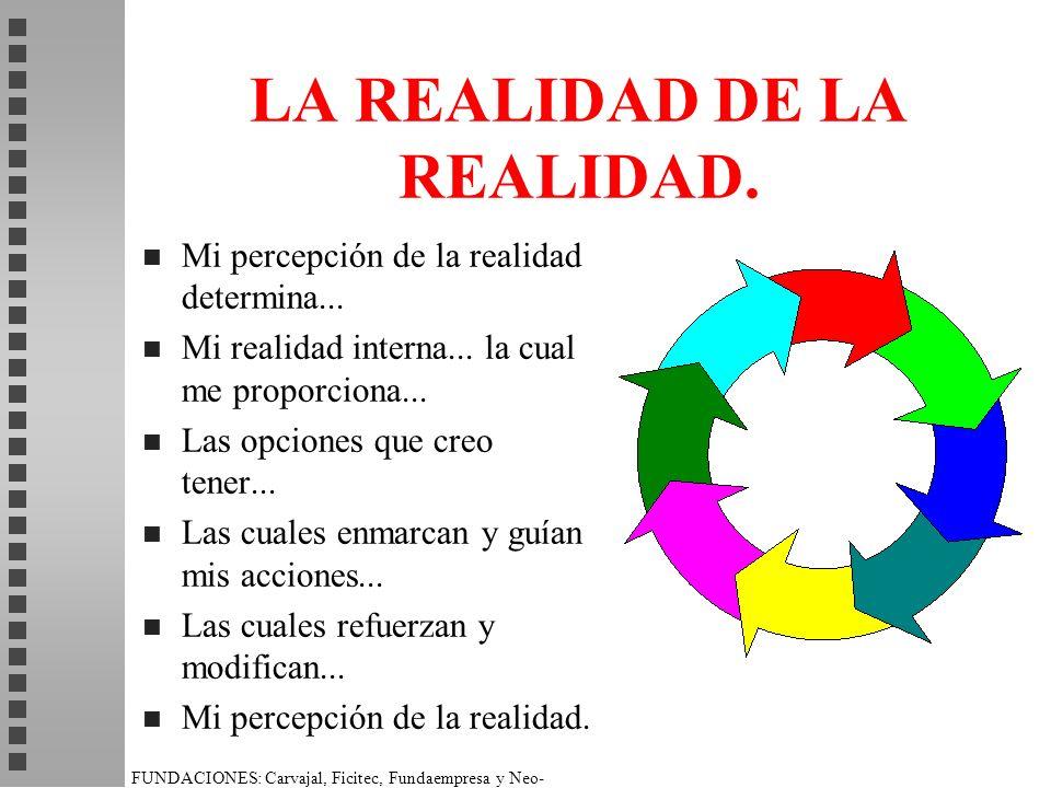 FUNDACIONES: Carvajal, Ficitec, Fundaempresa y Neo- Humanista. LA REALIDAD DE LA REALIDAD. n Mi percepción de la realidad determina... n Mi realidad i