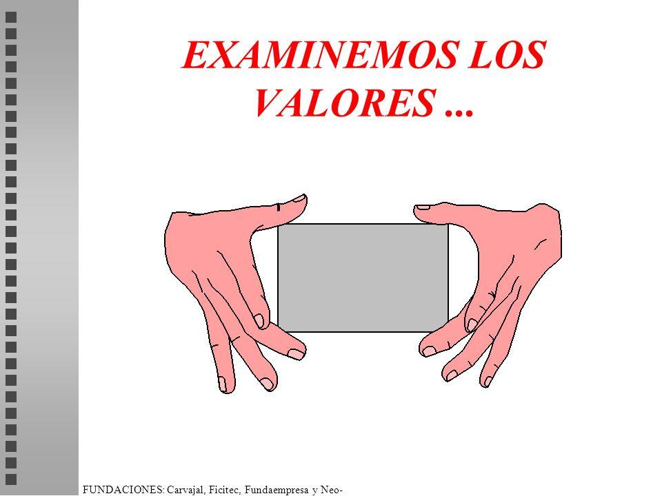 FUNDACIONES: Carvajal, Ficitec, Fundaempresa y Neo- Humanista. EXAMINEMOS LOS VALORES...
