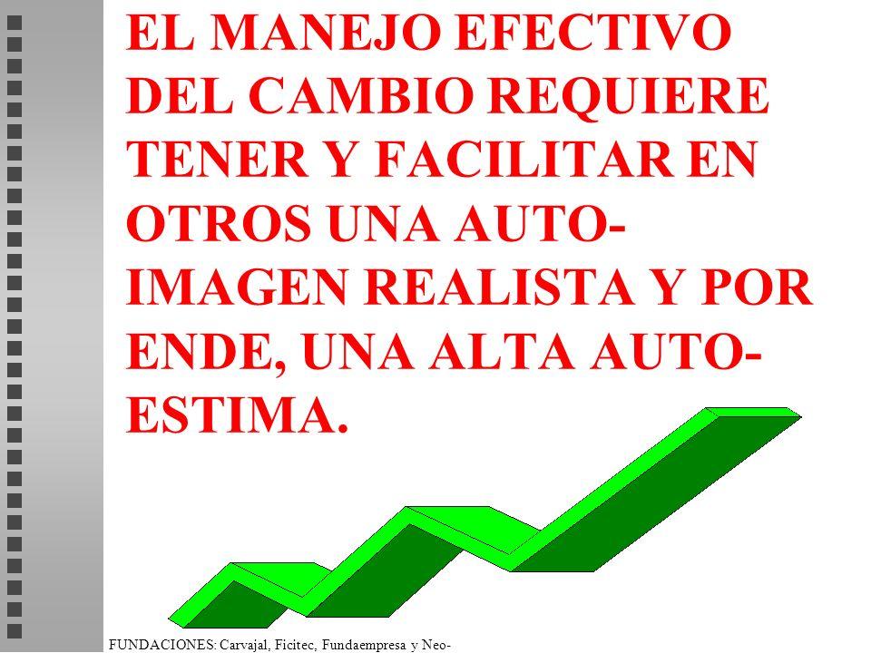 EL MANEJO EFECTIVO DEL CAMBIO REQUIERE TENER Y FACILITAR EN OTROS UNA AUTO- IMAGEN REALISTA Y POR ENDE, UNA ALTA AUTO- ESTIMA.