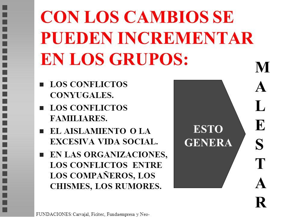 FUNDACIONES: Carvajal, Ficitec, Fundaempresa y Neo- Humanista. CON LOS CAMBIOS SE PUEDEN INCREMENTAR EN LOS GRUPOS: n LOS CONFLICTOS CONYUGALES. n LOS