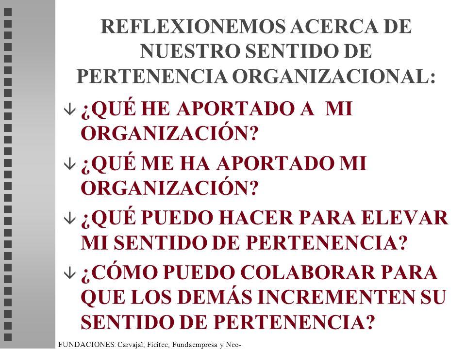 FUNDACIONES: Carvajal, Ficitec, Fundaempresa y Neo- Humanista.