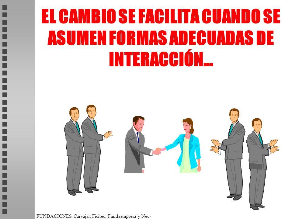 FUNDACIONES: Carvajal, Ficitec, Fundaempresa y Neo- Humanista. EL CAMBIO SE FACILITA CUANDO SE ASUMEN FORMAS ADECUADAS DE INTERACCIÓN...