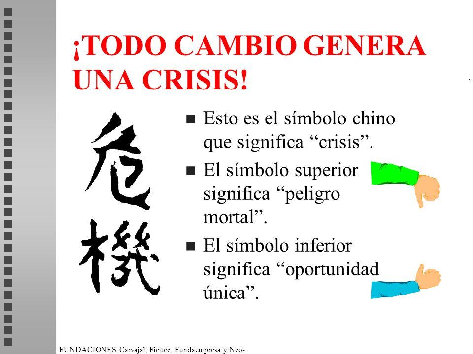 FUNDACIONES: Carvajal, Ficitec, Fundaempresa y Neo- Humanista. ¡TODO CAMBIO GENERA UNA CRISIS! n Esto es el símbolo chino que significa crisis. n El s