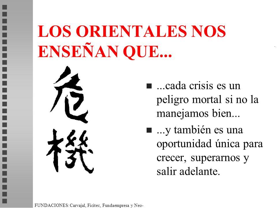 FUNDACIONES: Carvajal, Ficitec, Fundaempresa y Neo- Humanista. LOS ORIENTALES NOS ENSEÑAN QUE... n...cada crisis es un peligro mortal si no la manejam