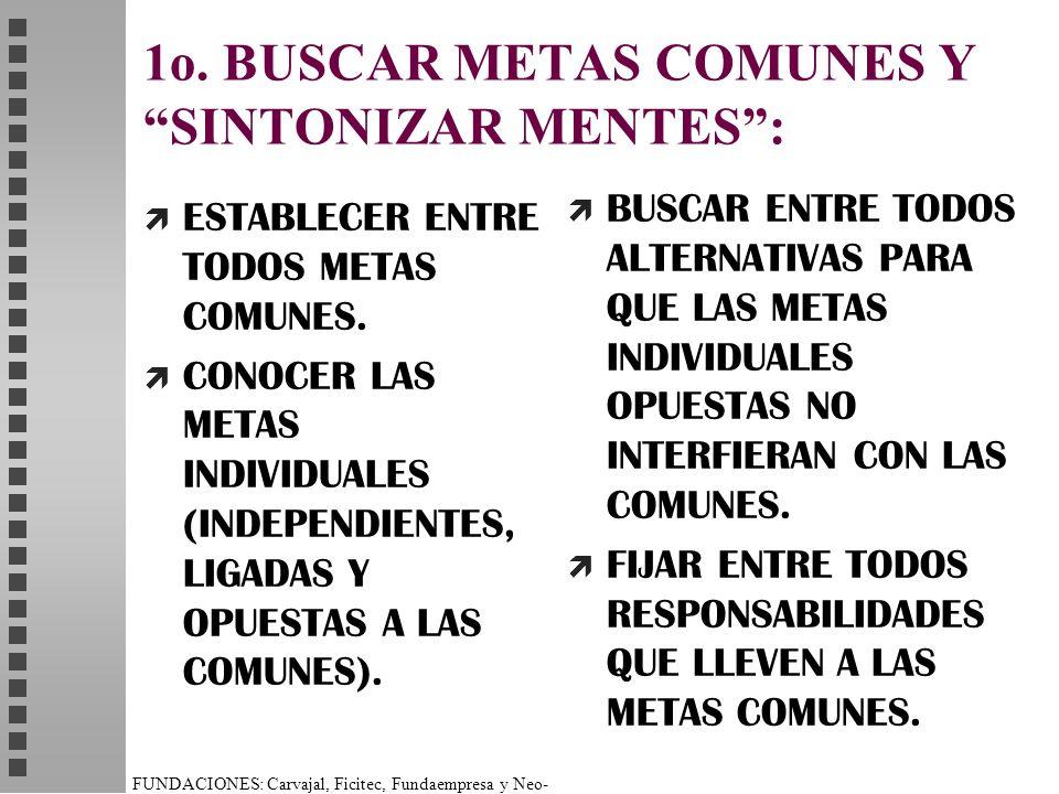 FUNDACIONES: Carvajal, Ficitec, Fundaempresa y Neo- Humanista. 1o. BUSCAR METAS COMUNES Y SINTONIZAR MENTES: ESTABLECER ENTRE TODOS METAS COMUNES. CON