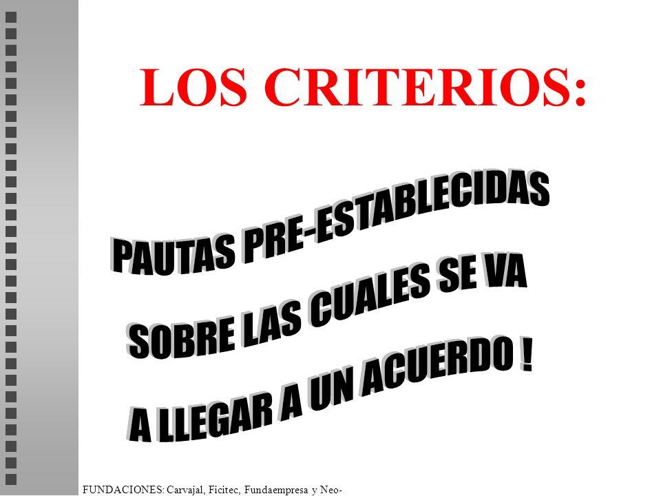 FUNDACIONES: Carvajal, Ficitec, Fundaempresa y Neo- Humanista. LOS CRITERIOS: