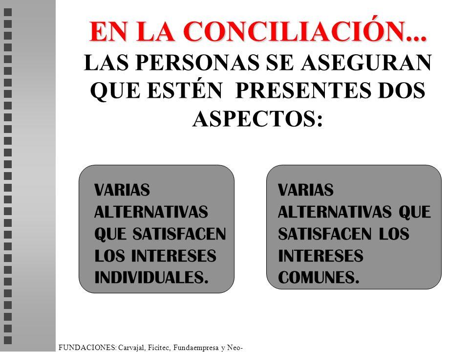 FUNDACIONES: Carvajal, Ficitec, Fundaempresa y Neo- Humanista. EN LA CONCILIACIÓN... EN LA CONCILIACIÓN... LAS PERSONAS SE ASEGURAN QUE ESTÉN PRESENTE