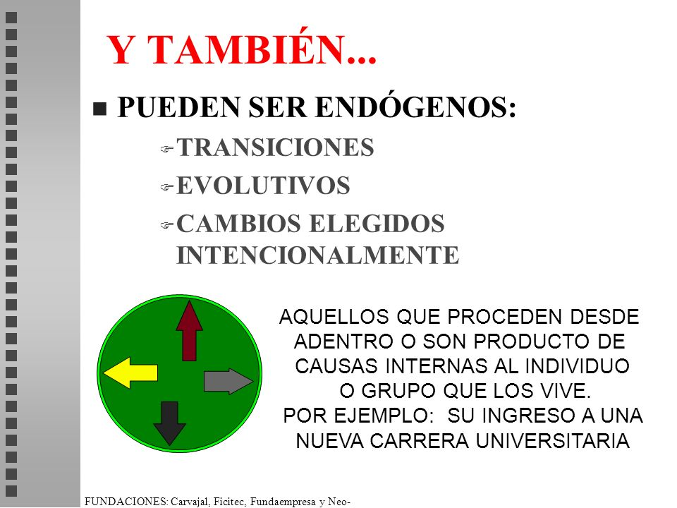 FUNDACIONES: Carvajal, Ficitec, Fundaempresa y Neo- Humanista. Y TAMBIÉN... n PUEDEN SER ENDÓGENOS: F TRANSICIONES F EVOLUTIVOS F CAMBIOS ELEGIDOS INT