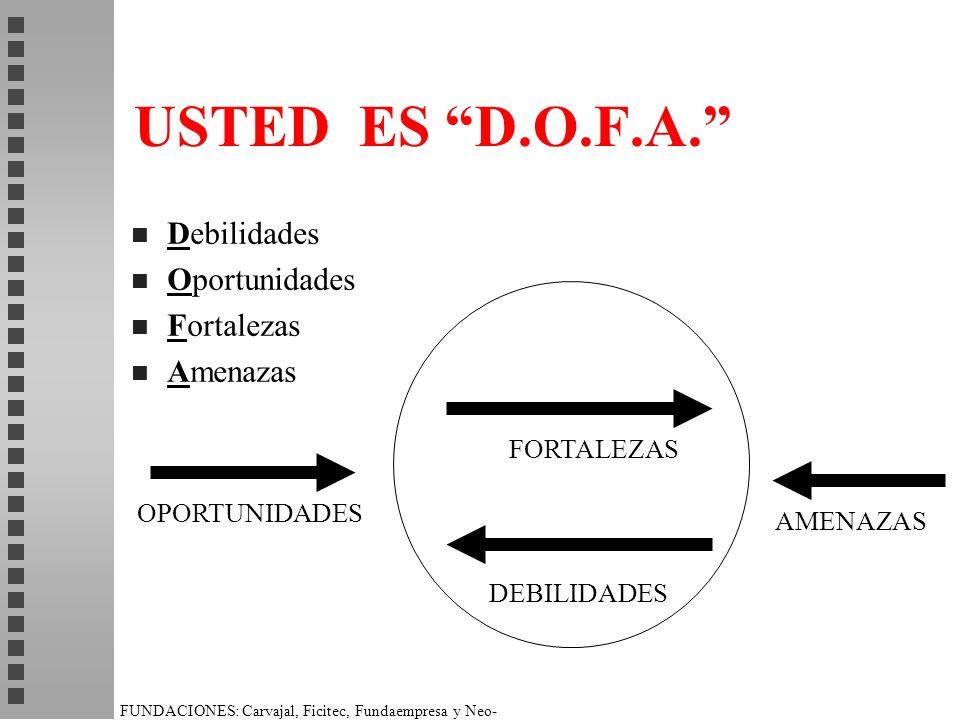 FUNDACIONES: Carvajal, Ficitec, Fundaempresa y Neo- Humanista. USTED ES D.O.F.A. n Debilidades n Oportunidades n Fortalezas n Amenazas OPORTUNIDADES F