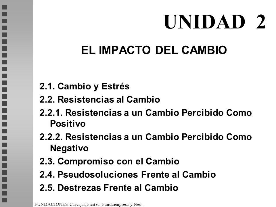 FUNDACIONES: Carvajal, Ficitec, Fundaempresa y Neo- Humanista. UNIDAD 2 EL IMPACTO DEL CAMBIO 2.1. Cambio y Estrés 2.2. Resistencias al Cambio 2.2.1.