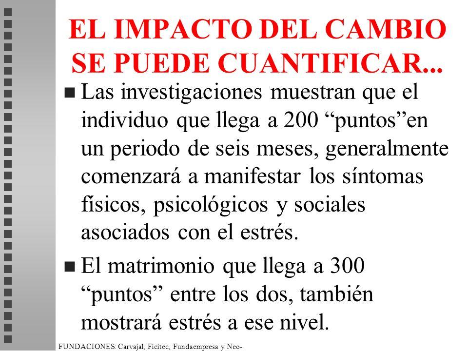 EL IMPACTO DEL CAMBIO SE PUEDE CUANTIFICAR... n Las investigaciones muestran que el individuo que llega a 200 puntosen un periodo de seis meses, gener