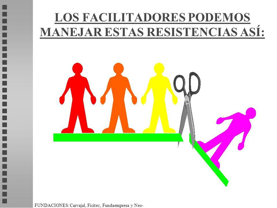 FUNDACIONES: Carvajal, Ficitec, Fundaempresa y Neo- Humanista. LOS FACILITADORES PODEMOS MANEJAR ESTAS RESISTENCIAS ASÍ: