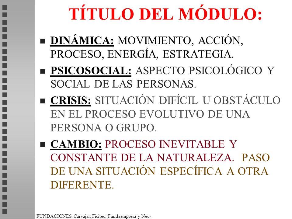 FUNDACIONES: Carvajal, Ficitec, Fundaempresa y Neo- Humanista. TÍTULO DEL MÓDULO: n DINÁMICA: MOVIMIENTO, ACCIÓN, PROCESO, ENERGÍA, ESTRATEGIA. n PSIC