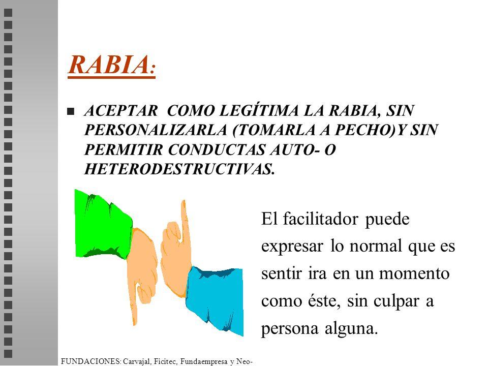 FUNDACIONES: Carvajal, Ficitec, Fundaempresa y Neo- Humanista. RABIA : n ACEPTAR COMO LEGÍTIMA LA RABIA, SIN PERSONALIZARLA (TOMARLA A PECHO)Y SIN PER