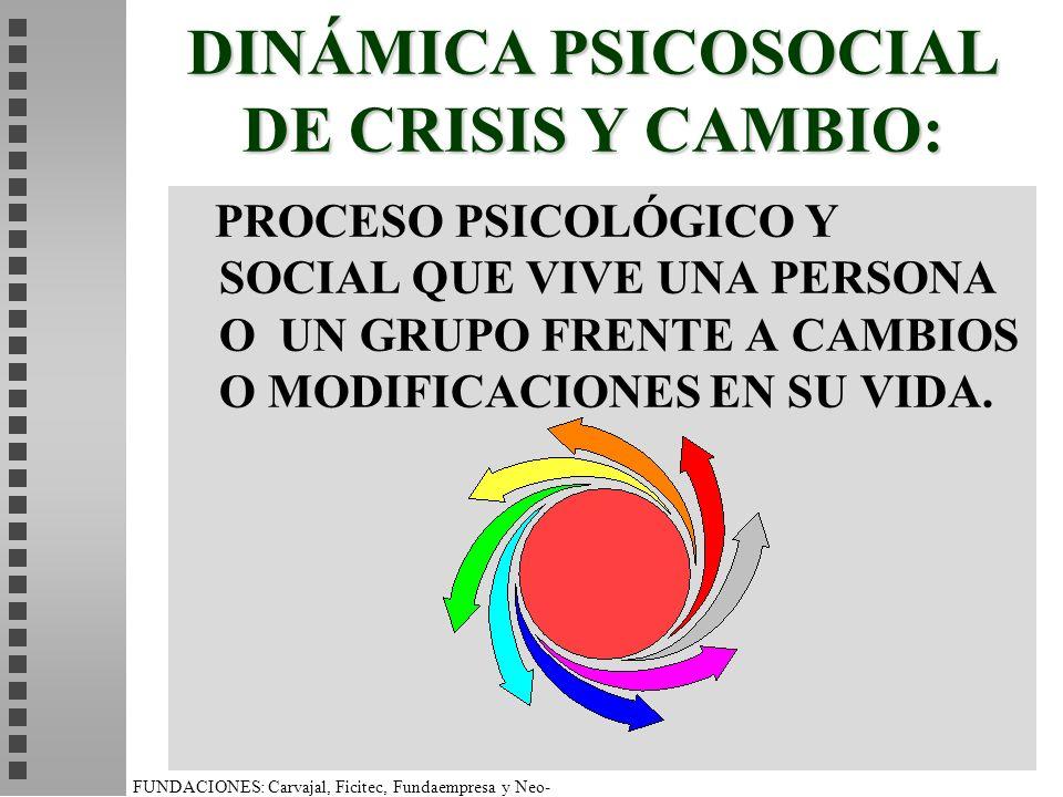 FUNDACIONES: Carvajal, Ficitec, Fundaempresa y Neo- Humanista. DINÁMICA PSICOSOCIAL DE CRISIS Y CAMBIO: PROCESO PSICOLÓGICO Y SOCIAL QUE VIVE UNA PERS